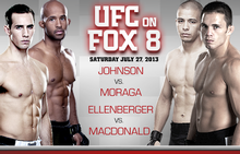 UFC on FOX 8: Hayabusa Breakdown